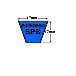 SPB1778 B-SECTION METRIC BELT