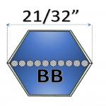 Correas Hexagonales Tipo BB